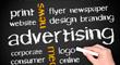 język angielski w mediach i reklamie